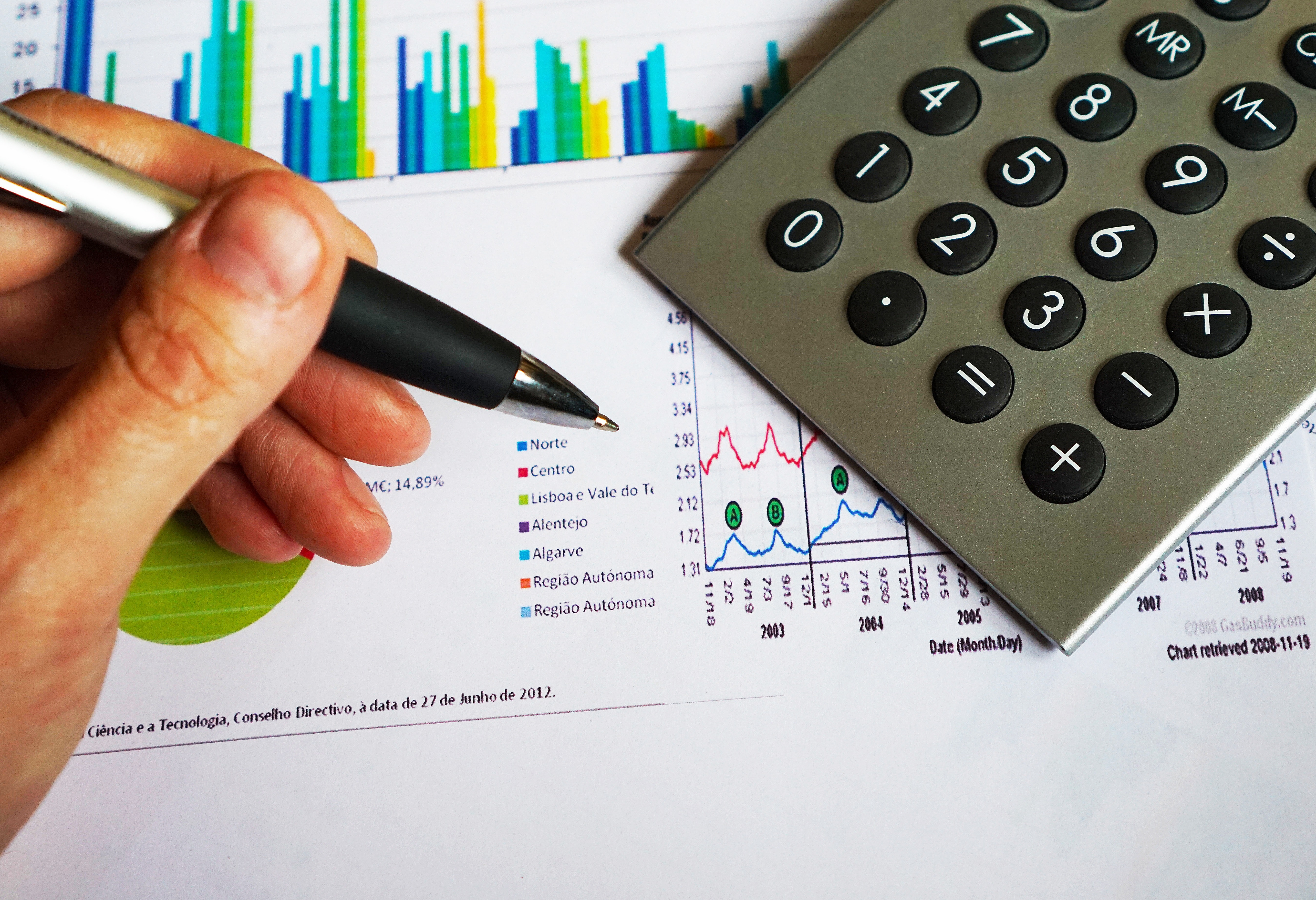 Calculating how to sell in the stock market